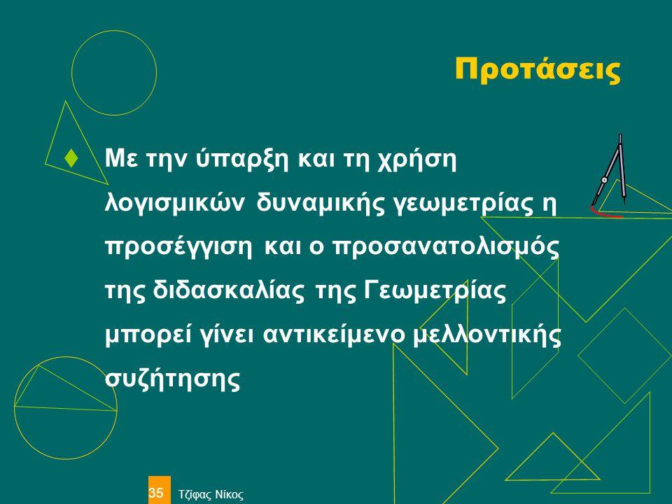 Τζίφας Νίκος 35 Προτάσεις  Με την ύπαρξη και τη χρήση λογισμικών δυναμικής γεωμετρίας η προσέγγιση και ο προσανατολισμός της διδασκαλίας της Γεωμετρί