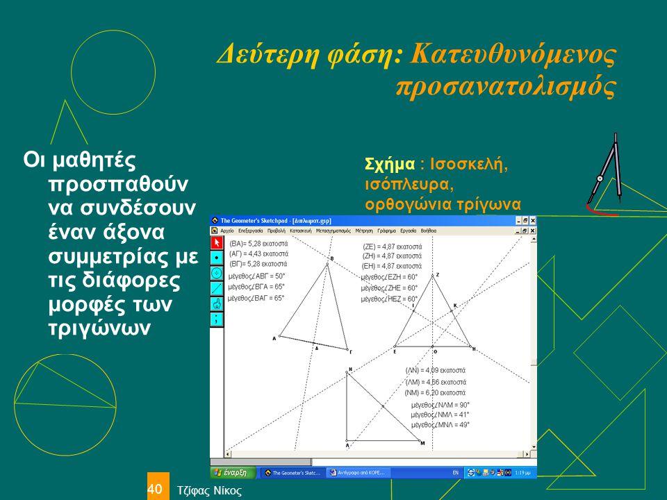 Τζίφας Νίκος 40 Δεύτερη φάση: Κατευθυνόμενος προσανατολισμός Οι μαθητές προσπαθούν να συνδέσουν έναν άξονα συμμετρίας με τις διάφορες μορφές των τριγώ