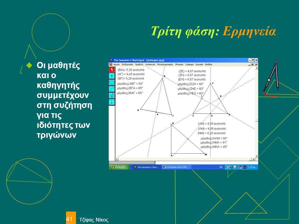 Τζίφας Νίκος 41 Τρίτη φάση: Ερμηνεία  Οι μαθητές και ο καθηγητής συμμετέχουν στη συζήτηση για τις ιδιότητες των τριγώνων