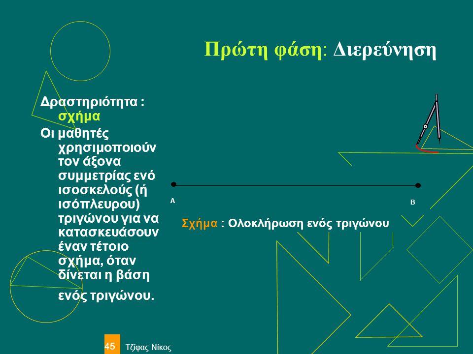 Τζίφας Νίκος 45 Πρώτη φάση: Διερεύνηση Δραστηριότητα : σχήμα Οι μαθητές χρησιμοποιούν τον άξονα συμμετρίας ενός ισοσκελούς (ή ισόπλευρου) τριγώνου για