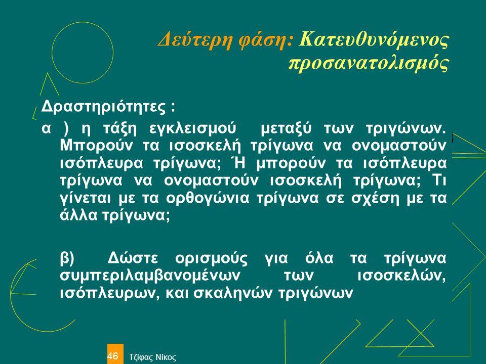 Τζίφας Νίκος 46 Δεύτερη φάση: Κατευθυνόμενος προσανατολισμός Δραστηριότητες : α ) η τάξη εγκλεισμού μεταξύ των τριγώνων. Μπορούν τα ισοσκελή τρίγωνα ν