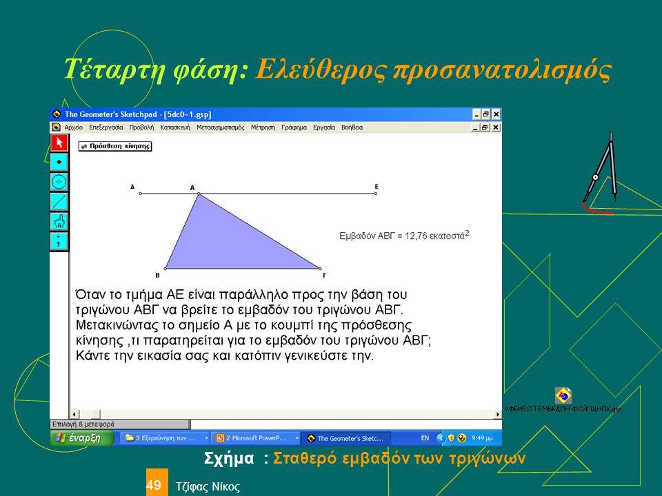 Τζίφας Νίκος 49 Τέταρτη φάση: Ελεύθερος προσανατολισμός Σχήμα : Σταθερό εμβαδόν των τριγώνων