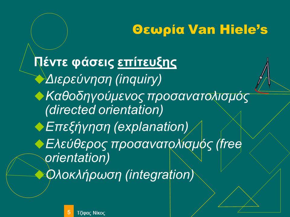Τζίφας Νίκος 5 Θεωρία Van Hiele's Πέντε φάσεις επίτευξης  Διερεύνηση (inquiry)  Καθοδηγούμενος προσανατολισμός (directed orientation)  Επεξήγηση (e