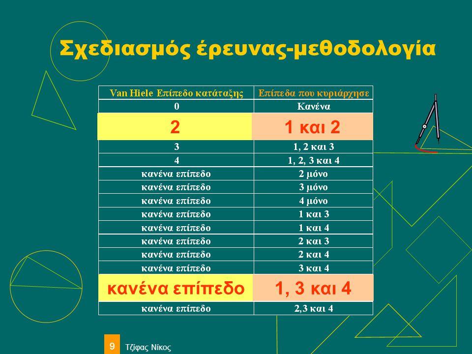 Τζίφας Νίκος 9 Σχεδιασμός έρευνας-μεθοδολογία 2 1 και 2 κανένα επίπεδο 1, 3 και 4