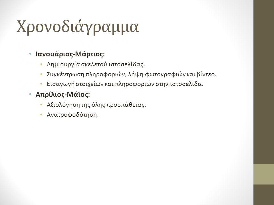 Χρονοδιάγραμμα Ιανουάριος-Μάρτιος: Δημιουργία σκελετού ιστοσελίδας.