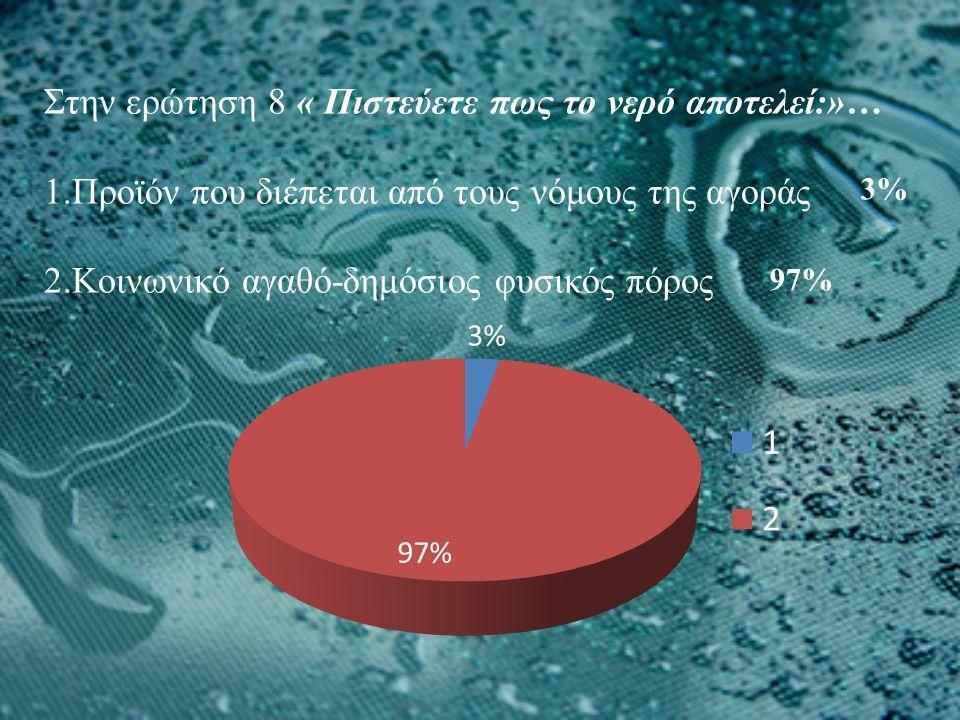Στην ερώτηση 8 « Πιστεύετε πως το νερό αποτελεί:»… 1.Προϊόν που διέπεται από τους νόμους της αγοράς 2.Κοινωνικό αγαθό-δημόσιος φυσικός πόρος 3% 97%
