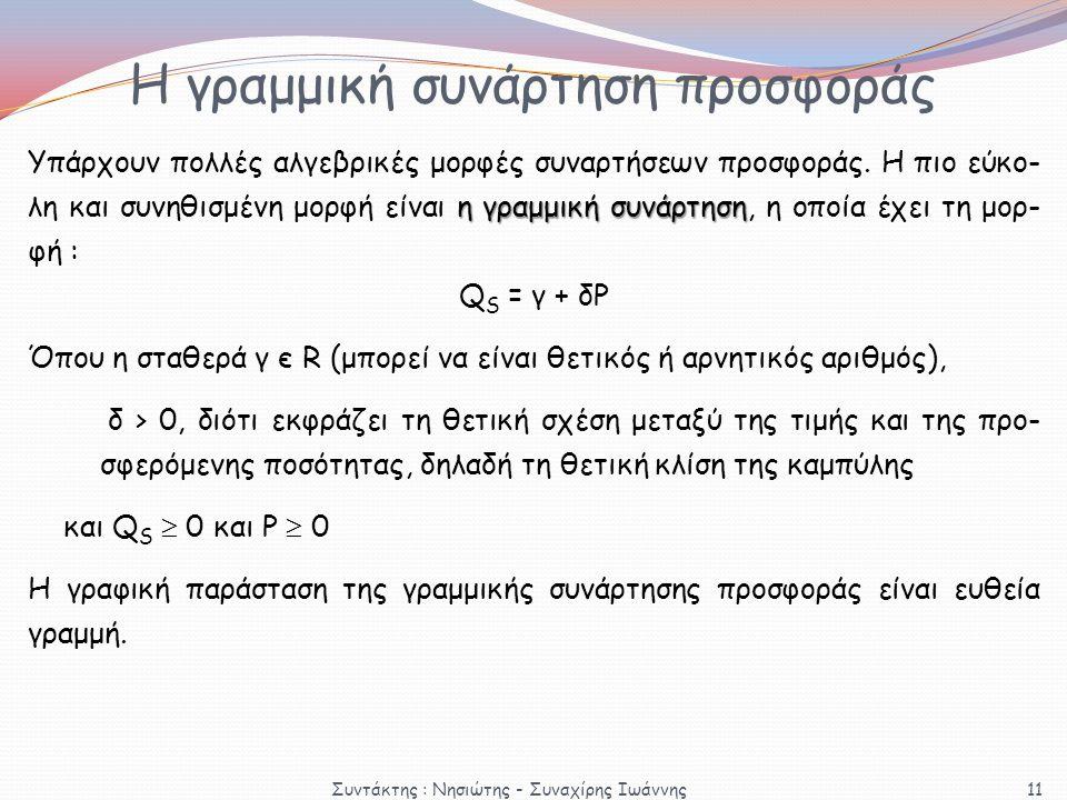 Η γραμμική συνάρτηση προσφοράς η γραμμική συνάρτηση Υπάρχουν πολλές αλγεβρικές μορφές συναρτήσεων προσφοράς. Η πιο εύκο- λη και συνηθισμένη μορφή είνα