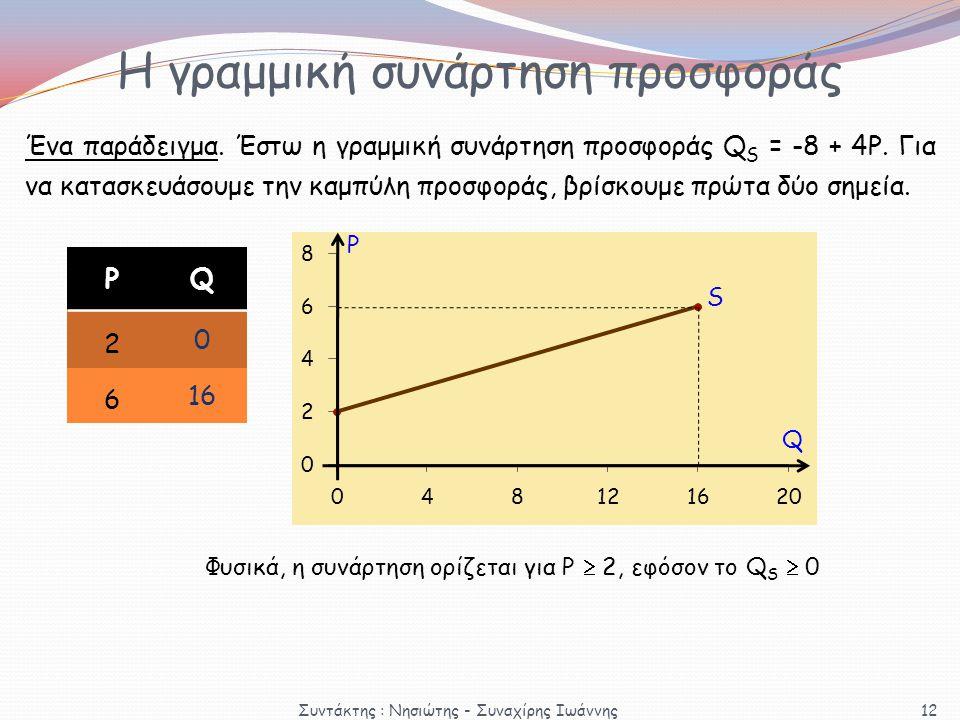 Η γραμμική συνάρτηση προσφοράς Ένα παράδειγμα. Έστω η γραμμική συνάρτηση προσφοράς Q S = -8 + 4P. Για να κατασκευάσουμε την καμπύλη προσφοράς, βρίσκου