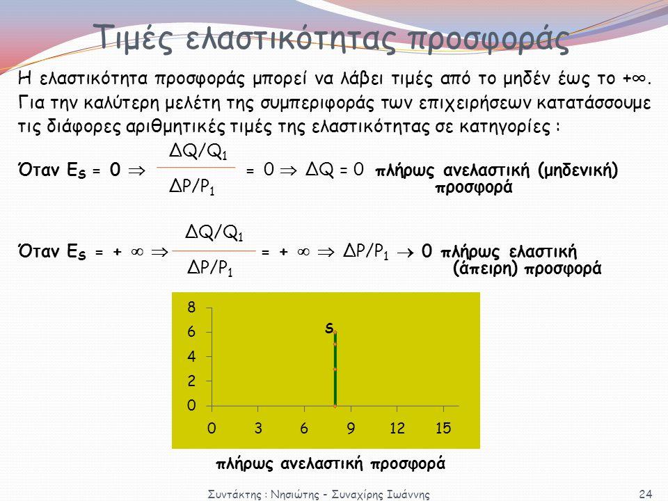 Τιμές ελαστικότητας προσφοράς Η ελαστικότητα προσφοράς μπορεί να λάβει τιμές από το μηδέν έως το +∞. Για την καλύτερη μελέτη της συμπεριφοράς των επιχ