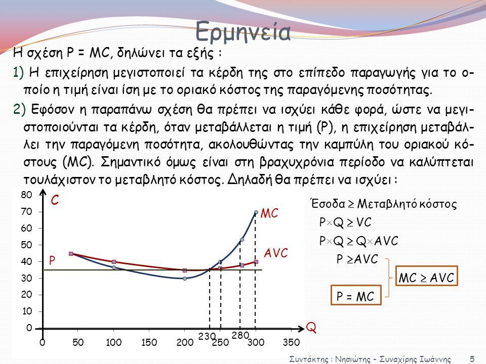 Ερμηνεία Η σχέση Ρ = MC, δηλώνει τα εξής : 1) Η επιχείρηση μεγιστοποιεί τα κέρδη της στο επίπεδο παραγωγής για το ο- ποίο η τιμή είναι ίση με το οριακ