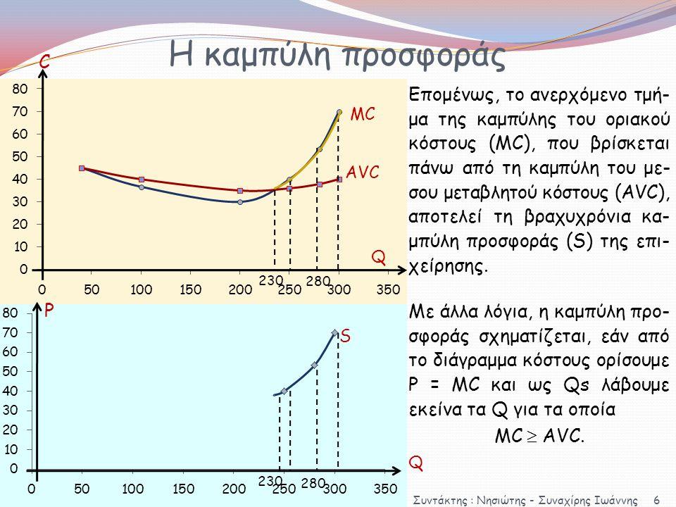 Η καμπύλη προσφοράς Επομένως, το ανερχόμενο τμή- μα της καμπύλης του οριακού κόστους (MC), που βρίσκεται πάνω από τη καμπύλη του με- σου μεταβλητού κό