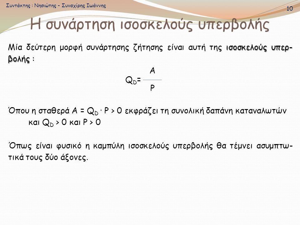 Η συνάρτηση ισοσκελούς υπερβολής ισοσκελούς υπερ- βολής Μία δεύτερη μορφή συνάρτησης ζήτησης είναι αυτή της ισοσκελούς υπερ- βολής : A Q D = P Όπου η