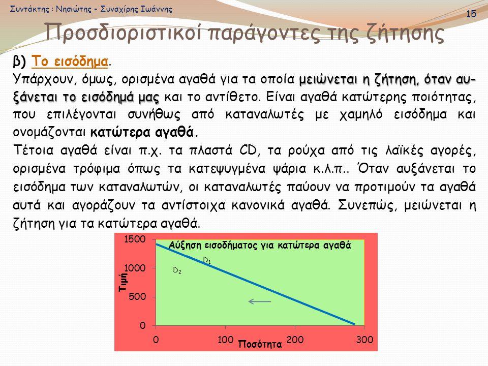 Προσδιοριστικοί παράγοντες της ζήτησης β) Το εισόδημα. μειώνεται η ζήτηση, όταν αυ- ξάνεται το εισόδημά μας Υπάρχουν, όμως, ορισμένα αγαθά για τα οποί