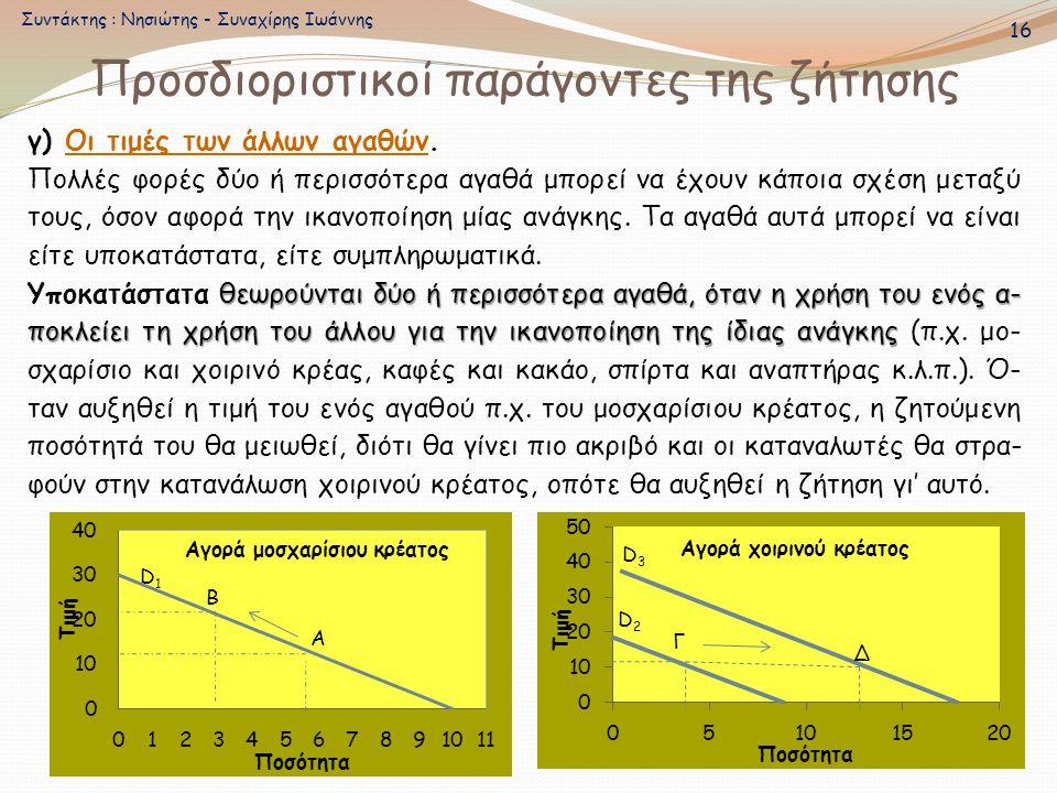 Προσδιοριστικοί παράγοντες της ζήτησης γ) Οι τιμές των άλλων αγαθών. Πολλές φορές δύο ή περισσότερα αγαθά μπορεί να έχουν κάποια σχέση μεταξύ τους, όσ