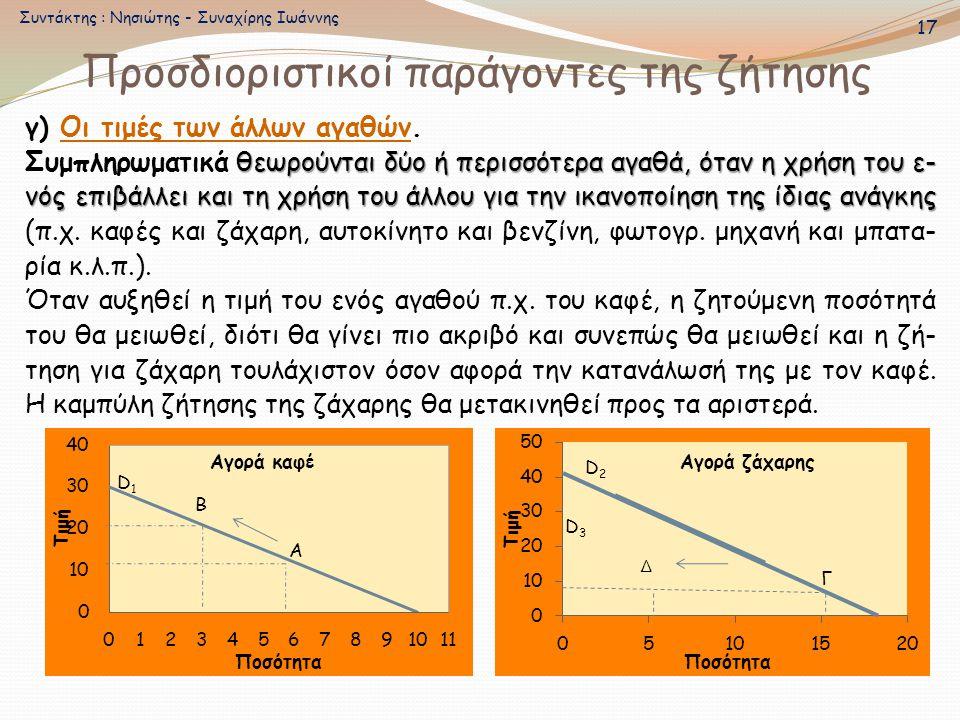 Προσδιοριστικοί παράγοντες της ζήτησης γ) Οι τιμές των άλλων αγαθών. θεωρούνται δύο ή περισσότερα αγαθά, όταν η χρήση του ε- νός επιβάλλει και τη χρήσ