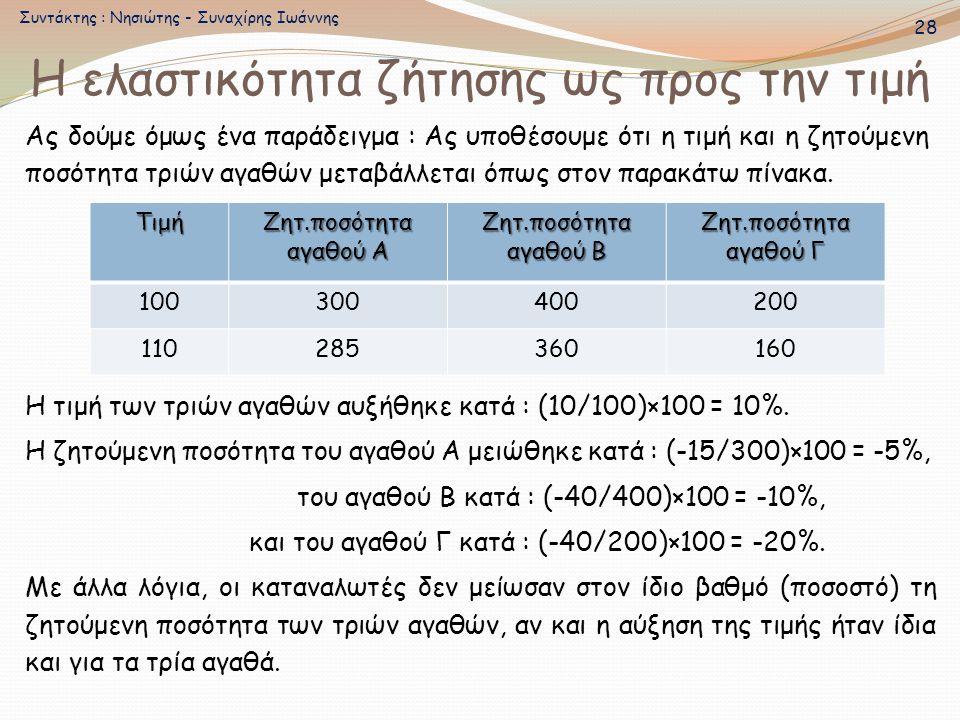 Ας δούμε όμως ένα παράδειγμα : Ας υποθέσουμε ότι η τιμή και η ζητούμενη ποσότητα τριών αγαθών μεταβάλλεται όπως στον παρακάτω πίνακα. Τιμή Ζητ.ποσότητ
