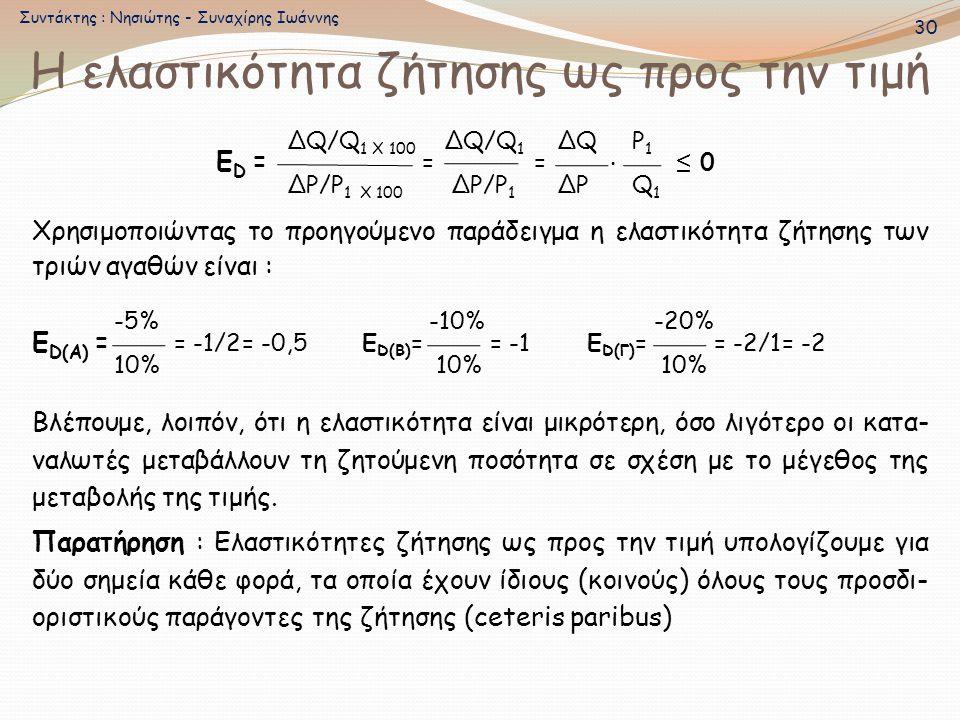 E D = Χρησιμοποιώντας το προηγούμενο παράδειγμα η ελαστικότητα ζήτησης των τριών αγαθών είναι : E D(Α) = Βλέπουμε, λοιπόν, ότι η ελαστικότητα είναι μι