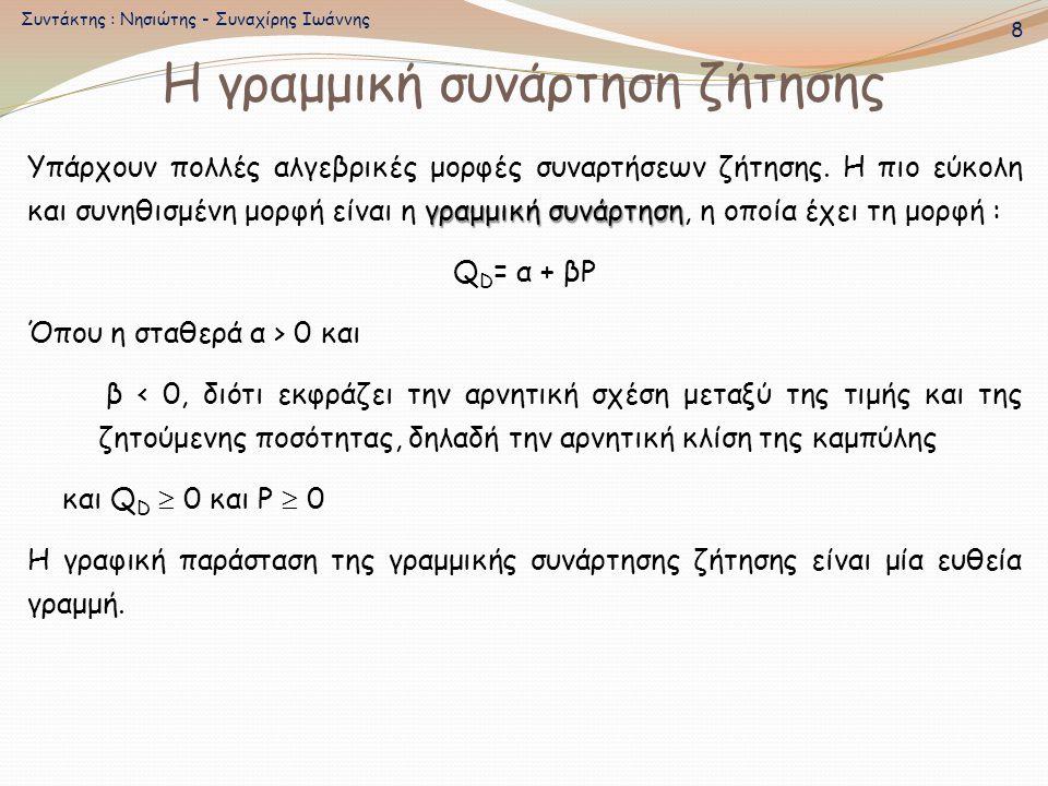 Η γραμμική συνάρτηση ζήτησης γραμμική συνάρτηση Υπάρχουν πολλές αλγεβρικές μορφές συναρτήσεων ζήτησης. Η πιο εύκολη και συνηθισμένη μορφή είναι η γραμ