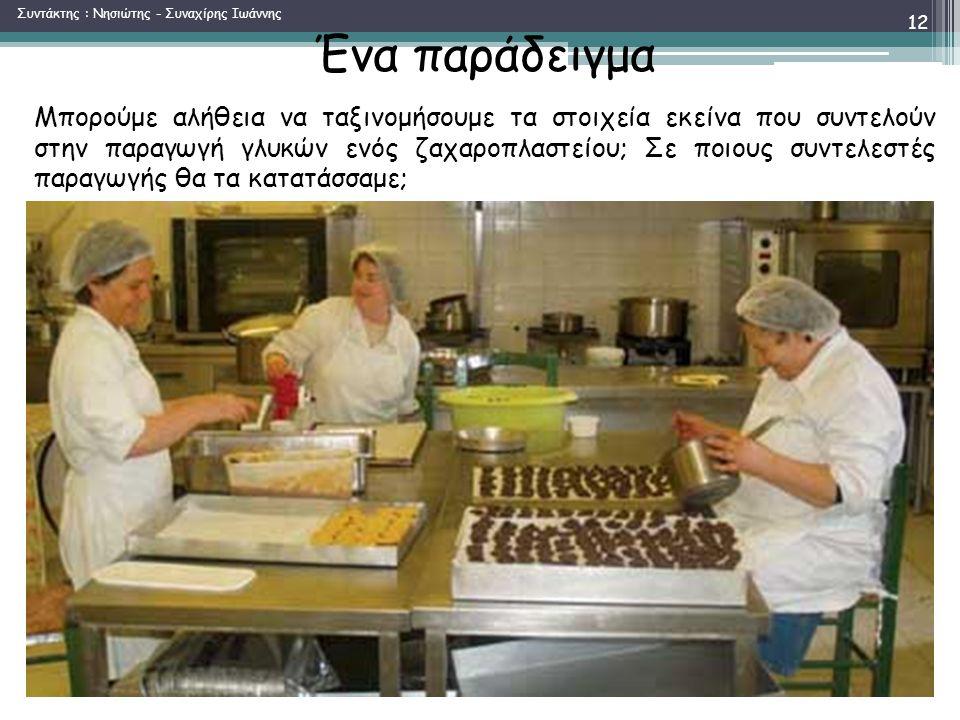 Ένα παράδειγμα Μπορούμε αλήθεια να ταξινομήσουμε τα στοιχεία εκείνα που συντελούν στην παραγωγή γλυκών ενός ζαχαροπλαστείου; Σε ποιους συντελεστές παραγωγής θα τα κατατάσσαμε; 12 Συντάκτης : Νησιώτης - Συναχίρης Ιωάννης