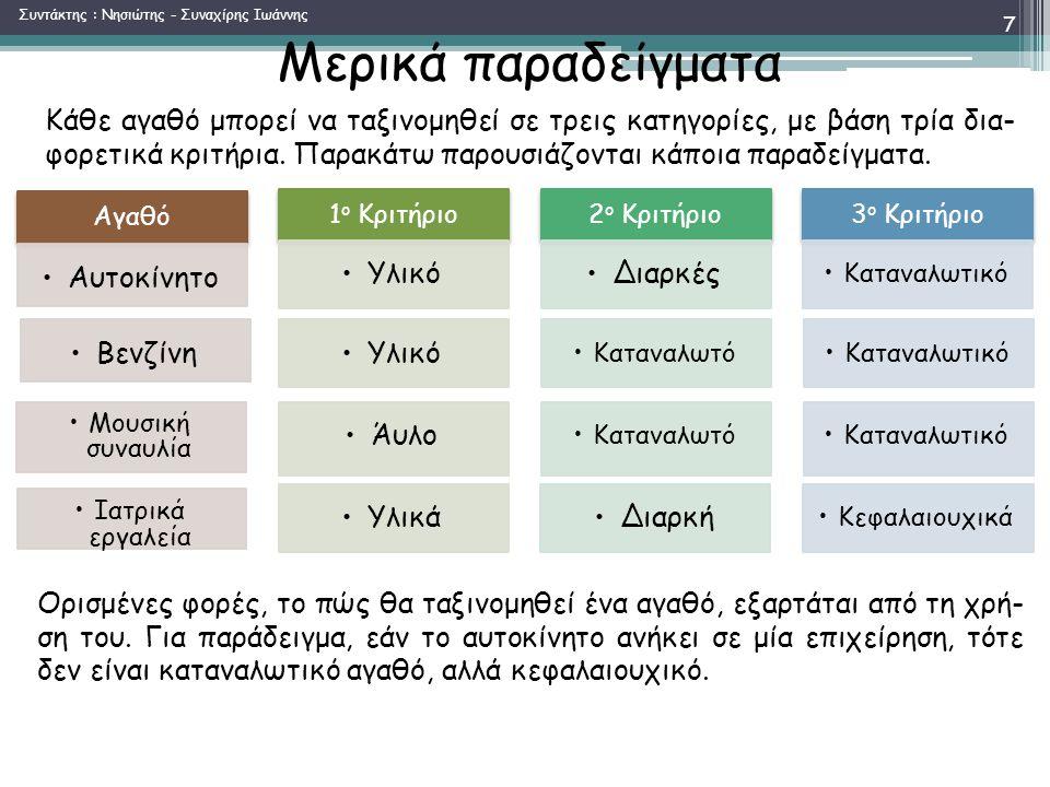 Μερικά παραδείγματα Κάθε αγαθό μπορεί να ταξινομηθεί σε τρεις κατηγορίες, με βάση τρία δια- φορετικά κριτήρια.