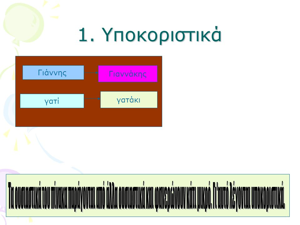 2.Μεγεθυντικά σπίτι σπιταρόνα γλώσσαγλωσσάρα κολοκύθι κολοκύθα