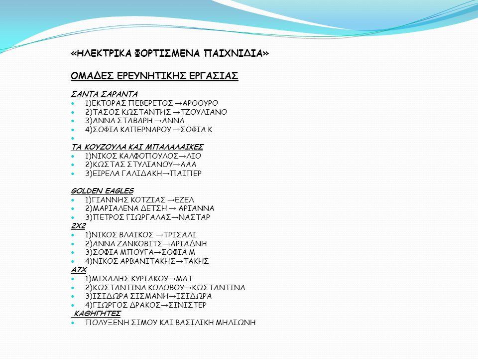 «ΗΛΕΚΤΡΙΚΑ ΦΟΡΤΙΣΜΕΝΑ ΠΑΙΧΝΙΔΙΑ» ΟΜΑΔΕΣ ΕΡΕΥΝΗΤΙΚΗΣ ΕΡΓΑΣΙΑΣ ΣΑΝΤΑ ΣΑΡΑΝΤΑ 1)ΕΚΤΟΡΑΣ ΠΕΒΕΡΕΤΟΣ → ΑΡΘΟΥΡΟ 2)ΤΑΣΟΣ ΚΩΣΤΑΝΤΗΣ → ΤΖΟΥΛΙΑΝΟ 3)ΑΝΝΑ ΣΤΑΒΑΡΗ → ΑΝΝΑ 4)ΣΟΦΙΑ ΚΑΠΕΡΝΑΡΟΥ → ΣΟΦΙΑ Κ ΤΑ ΚΟΥΖΟΥΛΑ ΚΑΙ ΜΠΑΛΑΛΑΙΚΕΣ 1)ΝΙΚΟΣ ΚΑΛΦΟΠΟΥΛΟΣ → ΛΙΟ 2)ΚΩΣΤΑΣ ΣΤΥΛΙΑΝΟΥ → ΑΑΑ 3)ΕΙΡΕΛΑ ΓΑΛΙΔΑΚΗ → ΠΑΙΠΕΡ GOLDEN EAGLES 1)ΓΙΑΝΝΗΣ ΚΟΤΖΙΑΣ → ΕΖΕΛ 2)ΜΑΡΙΑΛΕΝΑ ΔΕΤΣΗ → ΑΡΙΑΝΝΑ 3)ΠΕΤΡΟΣ ΓΙΩΡΓΑΛΑΣ → ΝΑΣΤΑΡ 2Χ2 1)ΝΙΚΟΣ ΒΛΑΙΚΟΣ → ΤΡΙΣΑΛΙ 2)ΑΝΝΑ ΖΑΝΚΟΒΙΤΣ → ΑΡΙΑΔΝΗ 3)ΣΟΦΙΑ ΜΠΟΥΓΑ → ΣΟΦΙΑ Μ 4)ΝΙΚΟΣ ΑΡΒΑΝΙΤΑΚΗΣ → ΤΑΚΗΣ Α7Χ 1)ΜΙΧΑΛΗΣ ΚΥΡΙΑΚΟΥ → ΜΑΤ 2)ΚΩΣΤΑΝΤΙΝΑ ΚΟΛΟΒΟΥ → ΚΩΣΤΑΝΤΙΝΑ 3)ΙΣΙΔΩΡΑ ΣΙΣΜΑΝΗ → ΙΣΙΔΩΡΑ 4)ΓΙΩΡΓΟΣ ΔΡΑΚΟΣ → ΣΙΝΙΣΤΕΡ ΚΑΘΗΓΗΤΕΣ ΠΟΛΥΞΕΝΗ ΣΙΜΟΥ ΚΑΙ ΒΑΣΙΛΙΚΗ ΜΗΛΙΩΝΗ