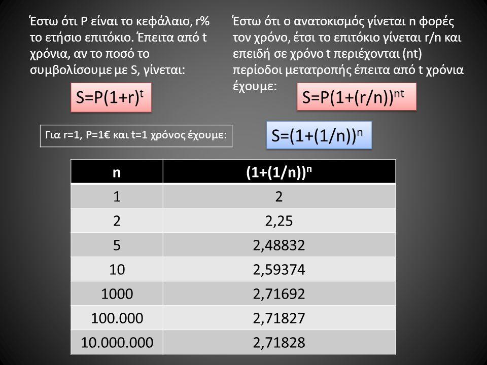 Έχουμε την ακολουθία: n = 1,2,3… Η ακολουθία είναι γνησίως αύξουσα αφού ισχύει ότι S n < S n+1 Για τιμές του n μεγαλύτερες ή ίσες με 3 ισχύει: Άρα προκύπτει: n = 3,4,5… Από 2 ο όρο και μετά αποτελούν όρους γεωμετρικής προόδου με λ=1/2, της οποίας το άθροισμα τω όρων είναι: