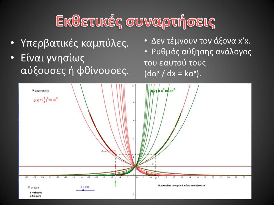 Η e x είναι μια εκθετική συνάρτηση με βάση τον αριθμό e.