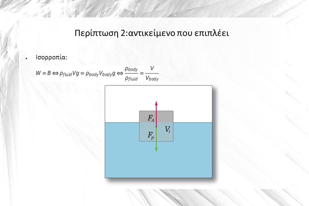 Περίπτωση 2:αντικείμενο που επιπλέει ● Ισορροπία: