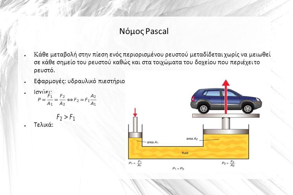 Νόμος Pascal ● Κ άθε μεταβολή στην πίεση ενός περιορισμένου ρευστού μεταδίδεται χωρίς να μειωθεί σε κάθε σημείο του ρευστού καθώς και στα τοιχώματα το