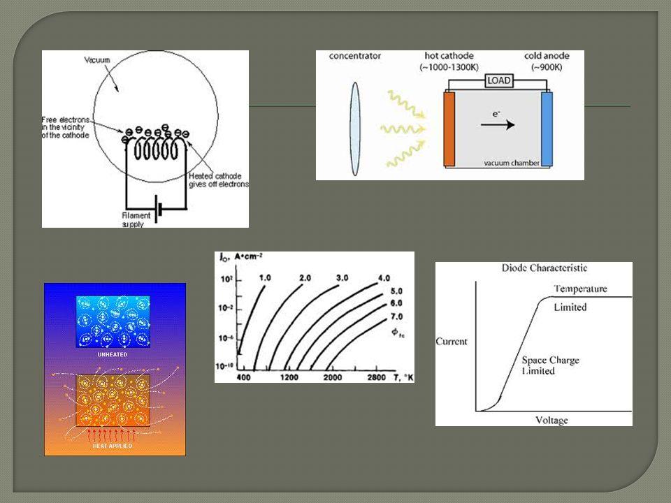  Απέδειξε ότι τα ηλεκτρόνια εκπέμπονται από το μέταλλο καθώς αυτό θερμαίνεται, όχι από τον περιβάλλοντα αέρα.