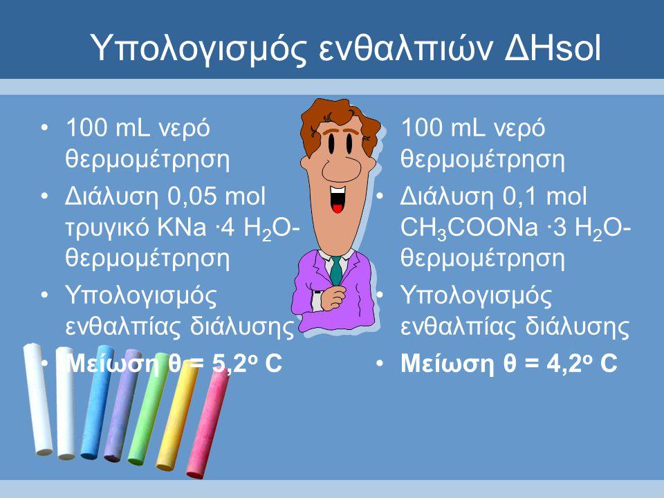 Υπολογισμός ενθαλπιών ΔHsol 100 mL νερό θερμομέτρηση Διάλυση 0,1 mol CH 3 COONa ·3 Η 2 Ο- θερμομέτρηση Υπολογισμός ενθαλπίας διάλυσης Μείωση θ = 4,2 ο C 100 mL νερό θερμομέτρηση Διάλυση 0,05 mol τρυγικό ΚNa ·4 Η 2 Ο- θερμομέτρηση Υπολογισμός ενθαλπίας διάλυσης Μείωση θ = 5,2 ο C