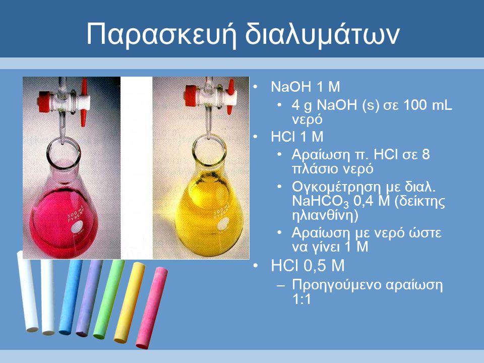 Παρασκευή διαλυμάτων ΝaOH 1 M 4 g NaOH (s) σε 100 mL νερό ΗCl 1 M Αραίωση π.