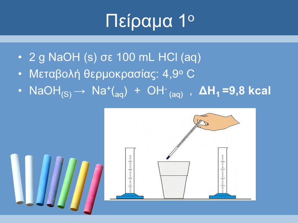 Πείραμα 1 ο 2 g ΝaOH (s) σε 100 mL HCl (aq) Μεταβολή θερμοκρασίας: 4,9 ο C NaOH (S) → Na + ( aq ) + OH - (aq), ΔH 1 =9,8 kcal