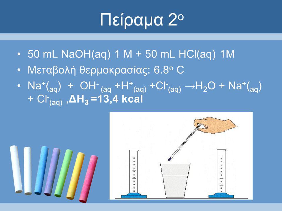 Πείραμα 2 ο 50 mL NaOH(aq) 1 M + 50 mL HCl(aq) 1M Μεταβολή θερμοκρασίας: 6.8 ο C Na + ( aq ) + OH - (aq +H + (aq) +Cl - (aq) →H 2 O + Na + ( aq ) + Cl - (aq),ΔH 3 =13,4 kcal