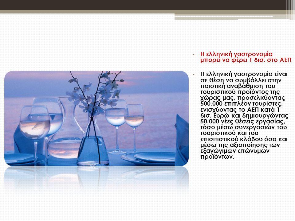 Σήμερα … Η βιομηχανία γύρω από τον οινοτουρισμό έχει αυξηθεί σημαντικά κατά την πρώτη δεκαετία του 21ου αιώνα. Στην Ελλάδα παίζει σημαντικό ρόλο στο Δ