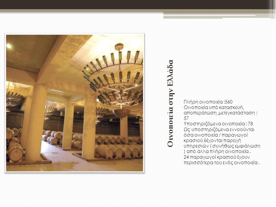 Οινοποιεία στην Ελλάδα Πλήρη οινοποιεία :560 Οινοποιεία υπό κατασκευή, αποπεράτωση,μετεγκατάσταση : 57 Υποστηριζόμενα οινοποιεία : 78 Ως υποστηριζόμενα εννοούνται όσα οινοποιεία / παραγωγοί κρασιού δέχονται παροχή υπηρεσιών ( συνήθως εμφιάλωση ) από άλλα πλήρη οινοποιεία.