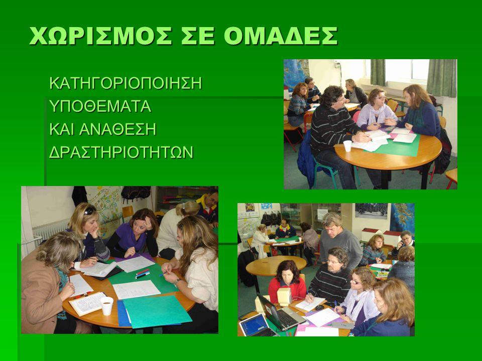  Εξερεύνηση χώρου (μέσω παρατήρησης στο πεδίο)  Καταγραφή (συγκέντρωση στοιχείων σε συνεργασία με τον σύλλογο καθηγητών  Κατηγοριοποίηση (ανάλυση των αποτελεσμάτων της καταγραφής)  Διερεύνηση στάσης (σύνταξη ερωτηματολογίου για μελέτη της χρήσης των πόρων και ανάλυση αποτελεσμάτων)