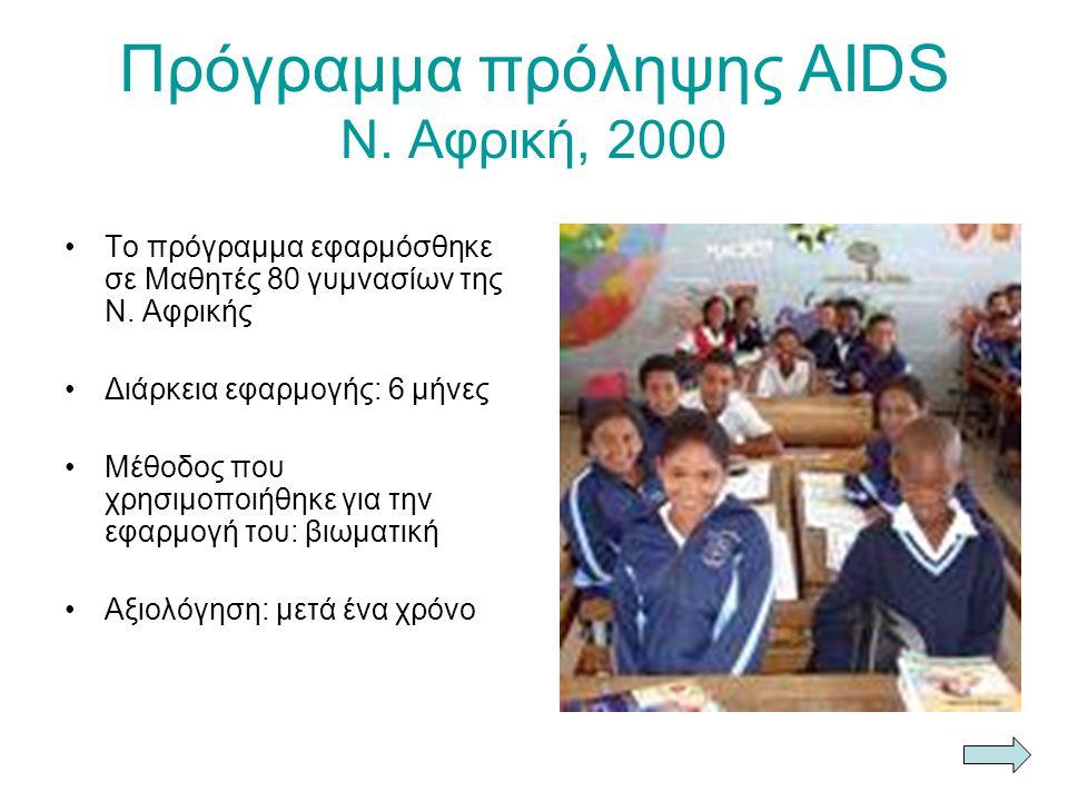 Πρόγραμμα πρόληψης AIDS Ν. Αφρική, 2000 Το πρόγραμμα εφαρμόσθηκε σε Μαθητές 80 γυμνασίων της Ν.