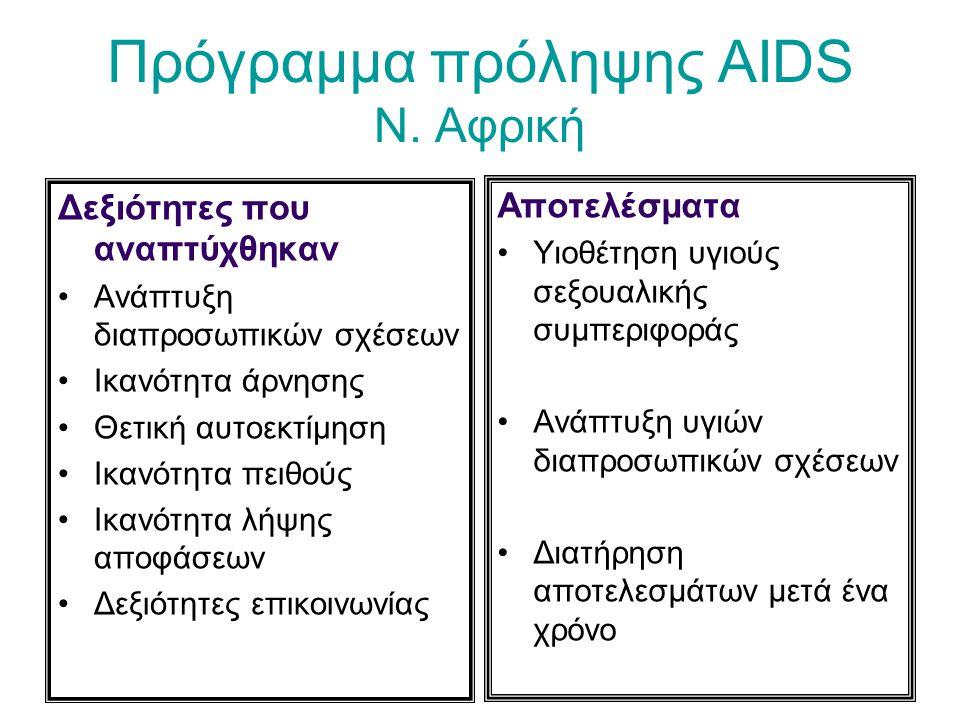 Πρόγραμμα πρόληψης AIDS Ν.