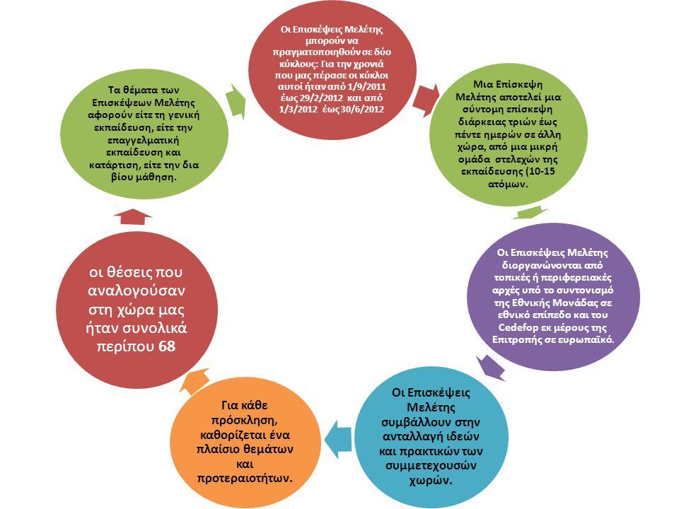 Οι Επισκέψεις Μελέτης μπορούν να πραγματοποιηθούν σε δύο κύκλους: Για την χρονιά που μας πέρασε οι κύκλοι αυτοί ήταν από 1/9/2011 έως 29/2/2012 και από 1/3/2012 έως 30/6/2012 Μια Επίσκεψη Μελέτης αποτελεί μια σύντομη επίσκεψη διάρκειας τριών έως πέντε ημερών σε άλλη χώρα, από μια μικρή ομάδα στελεχών της εκπαίδευσης (10-15 ατόμων.