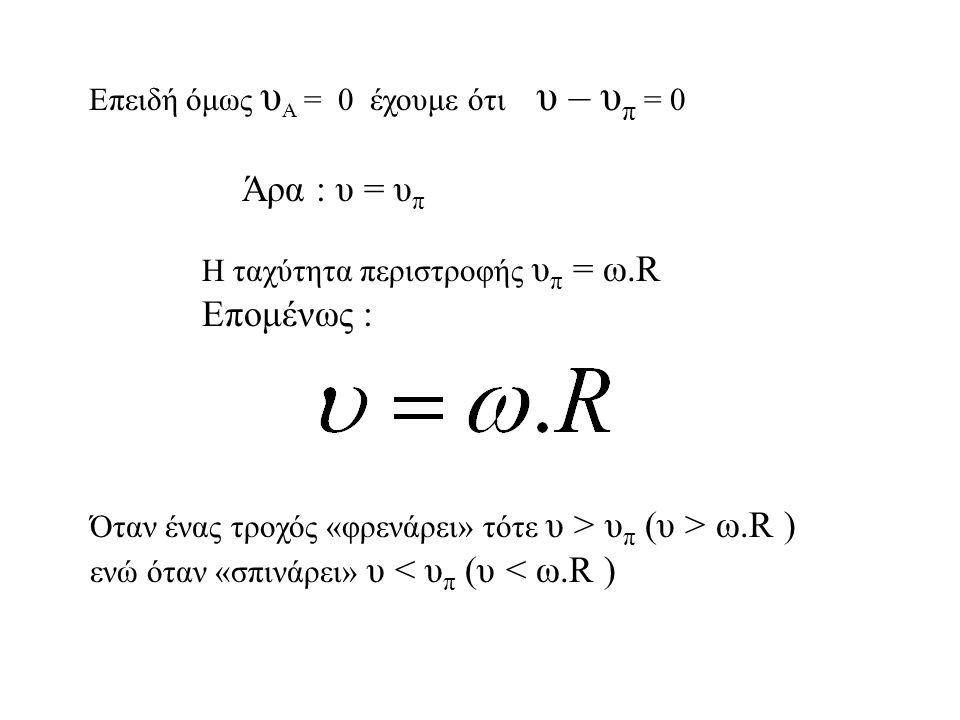 Θα την υπολογίσουμε στο σημείο Α που αυτή τη στιγμή ακουμπά στο έδαφος. Α Η ολική ταχύτητα του Α είναι : υ Α = υ – υ π, Αν όμως ο τροχός κυλίεται χωρί