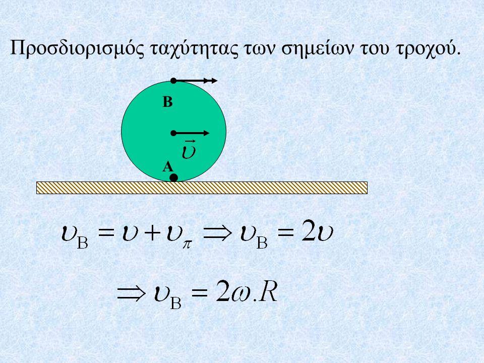 Όταν ένας τροχός κυλίεται χωρίς ολίσθηση τότε η μετατόπιση του κέντρου του είναι ίση με το τόξο που διαγράφει οποιοδήποτε σημείο της περιφερείας του.