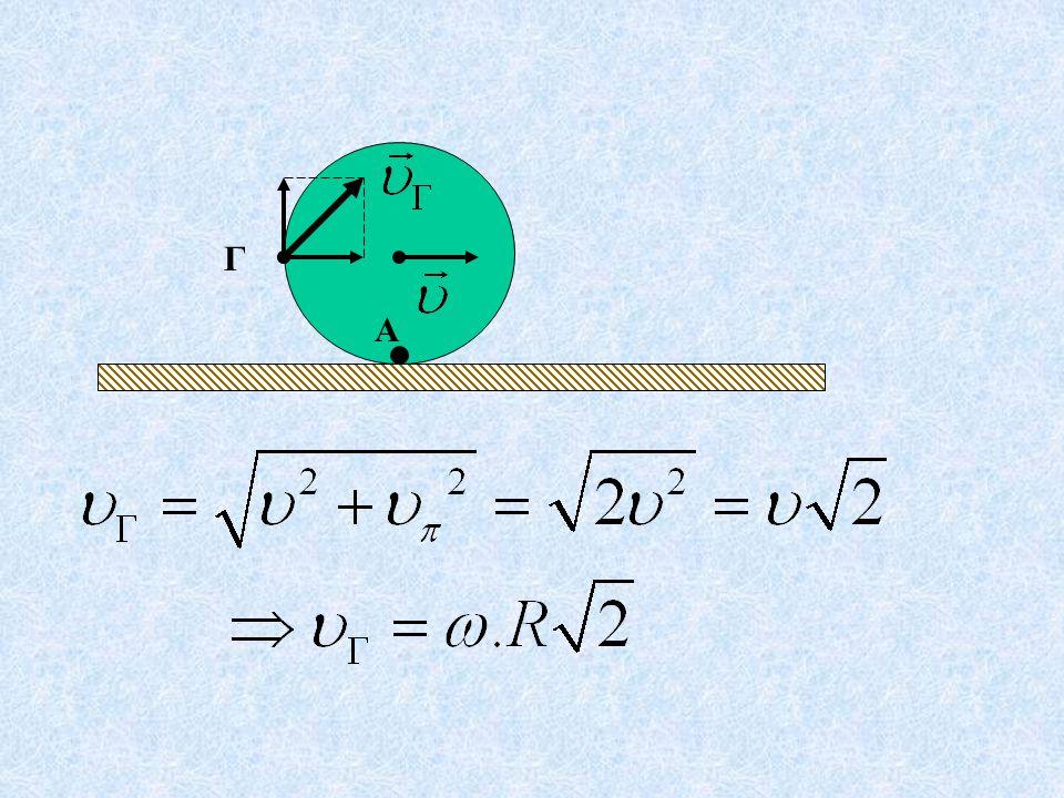 Προσδιορισμός ταχύτητας των σημείων του τροχού. Α Β