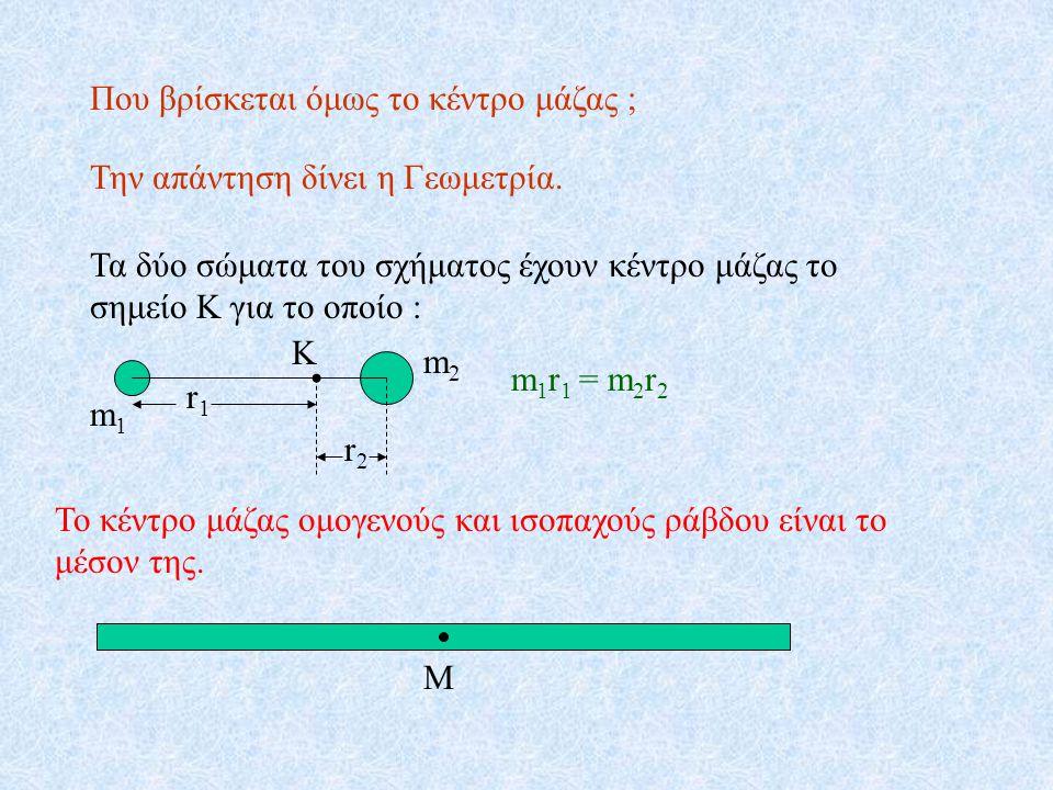 Που βρίσκεται όμως το κέντρο μάζας ; Την απάντηση δίνει η Γεωμετρία.
