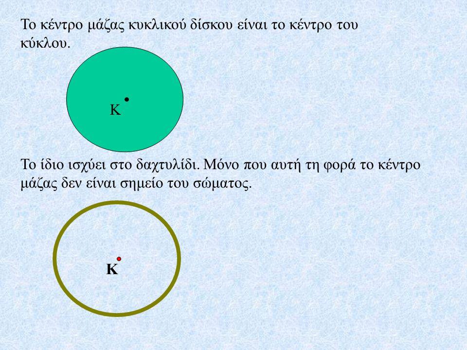 Που βρίσκεται όμως το κέντρο μάζας ; Την απάντηση δίνει η Γεωμετρία. Τα δύο σώματα του σχήματος έχουν κέντρο μάζας το σημείο Κ για το οποίο : Κ m2m2 m