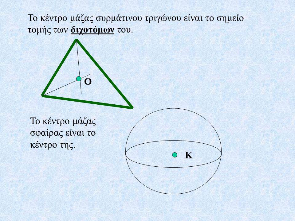 Το κέντρο μάζας πλάκας σχήματος παραλληλογράμμου είναι το σημείο τομής των διαγωνίων του. Ο Το κέντρο μάζας τριγωνικής πλάκας είναι το σημείο τομής τω