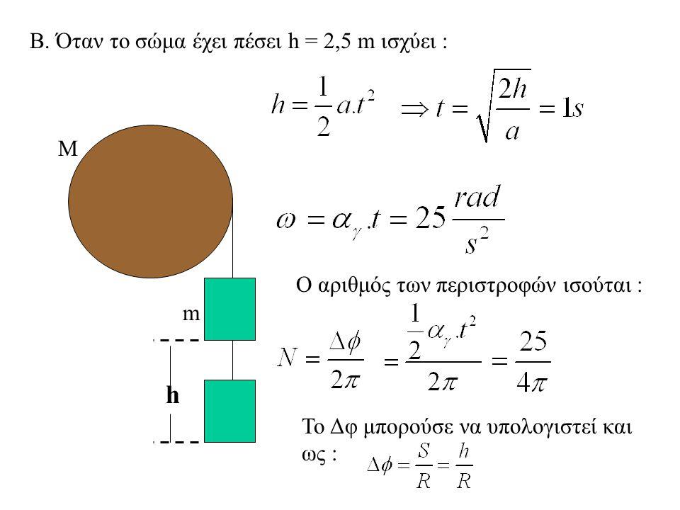 m M R Τ mg Για το κρεμασμένο σώμα ισχύει : mg – T = m.α ( 2 )