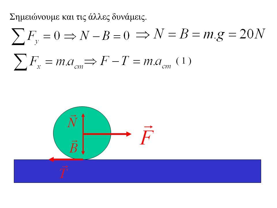 Εφαρμογή 2 Ο, αρχικά ακίνητος,τροχός του σχήματος, μάζας 2 kg και ακτίνας 1m, δέχεται στο κέντρο του σταθερή οριζόντια δύναμη 3 Ν. Βρείτε την ταχύτητα
