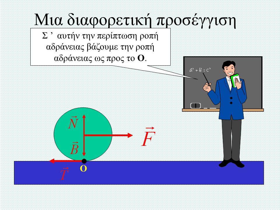 Μια διαφορετική προσέγγιση Ο Λύνουμε το πρόβλημα σαν πρόβλημα στροφικής κίνησης πολύ απλούστερα